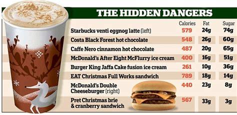 Starbucks, Costa festive treats contain more calories than McDonald's double cheeseburger