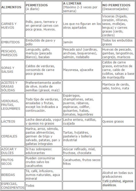 alimentos para combatir el acido urico alimento que mas bsja el acido urico leer m 225 s art 237 culos