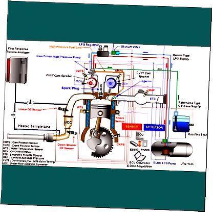 electric power steering 1996 honda passport electronic valve timing service manual security system 2001 pontiac sunfire parental controls chevy cavalier anti