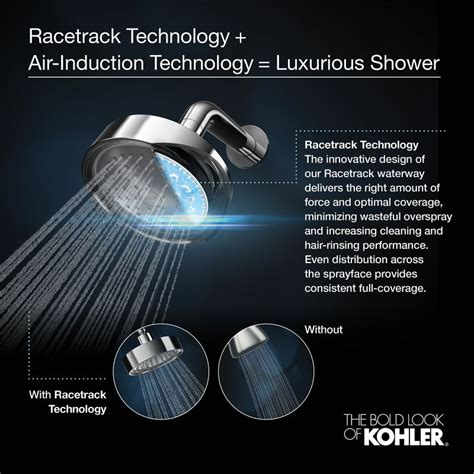 Kitchen Faucets Kohler faucet com moxie hydrorail custom shower system cp in