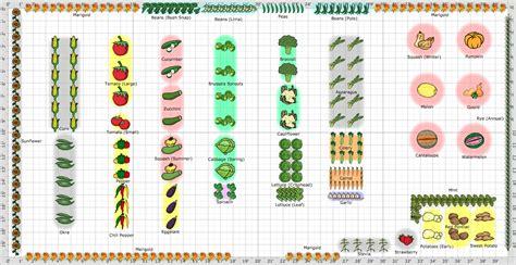 free vegetable garden planner best 25 free vegetable garden planner planning a garden
