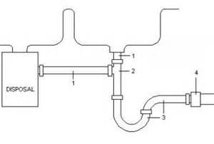 plumbing diagram for kitchen sink with garbage disposal kitchen sink with garbage disposal plumbing diagram