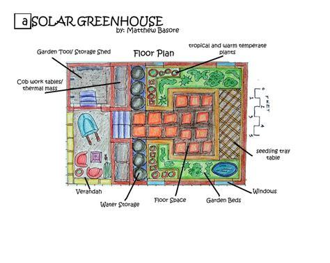 green house floor plans harmony school solar greenhouse project greenhouse floor plan