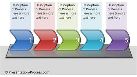 161 best images about powerpoint chart ideas on