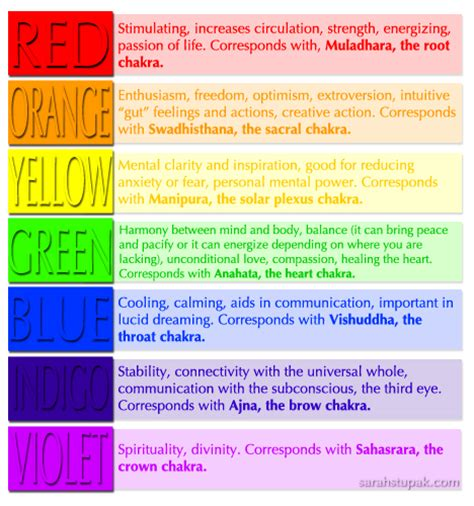 colors and mood chart how colors affect mood chart emotions does your best