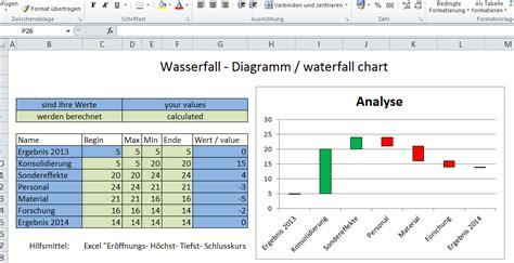 ressourcen templates und vorlagen