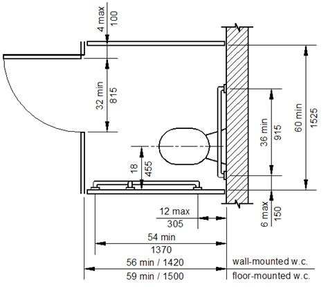 commercial bathroom size dimensions of a bathroom stall restroom design