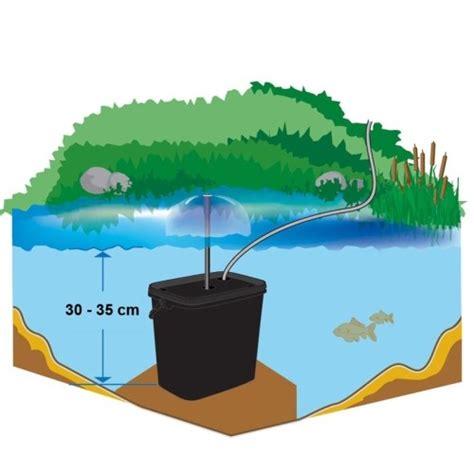systme de filtration pour pompe napoli ou siena sur solairepratique jets d eau et