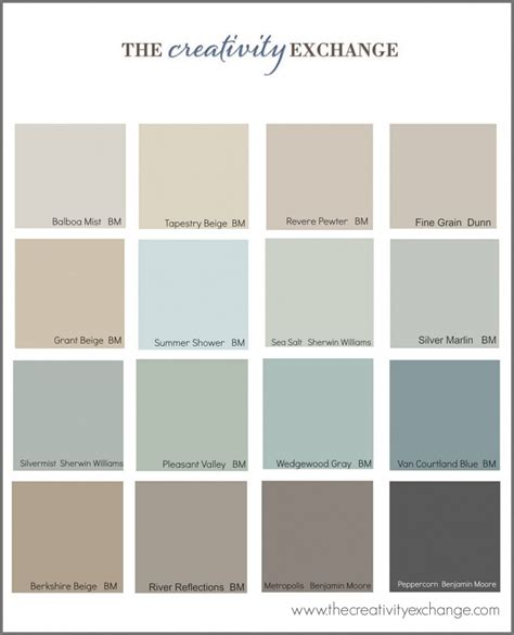 most popular colors the most popular paint colors on