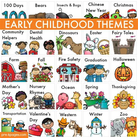 picture books for teaching theme best 25 preschool monthly themes ideas on