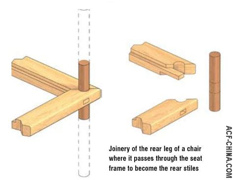 japanese woodworking techniques 17 best images about joinery on router cutters