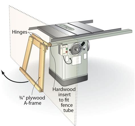 woodworking without a table saw 1000 images about tablesaw bordrundsav on