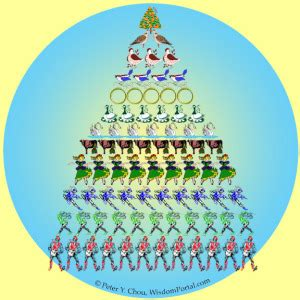 12 days of tree the 12 days of mathematical thinking