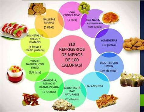 alimentos con menos calor as m 225 s de 25 ideas incre 237 bles sobre menos de 100 calor 237 as en