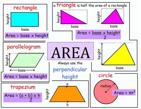 Geometr 237 A Area Y Per 237 Metro Brelys Rodr 237 Guez
