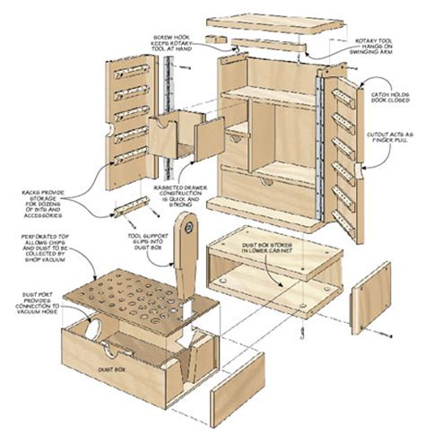 woodworking tool plans diy cabinet woodworking project step by step plans for