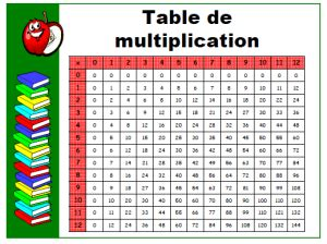 tables de multiplication 171 12 215 12 171 webclasse
