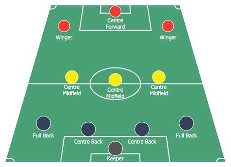 soccer solution conceptdraw com