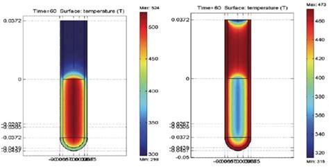 microwave heating il n y a pas d effets non thermiques des micro ondes