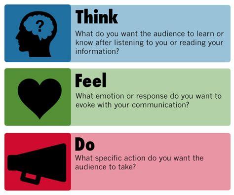 do feel linhartpr messages matter how to influence what