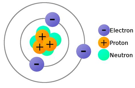 What Is A Proton Made Of by Protons Proton