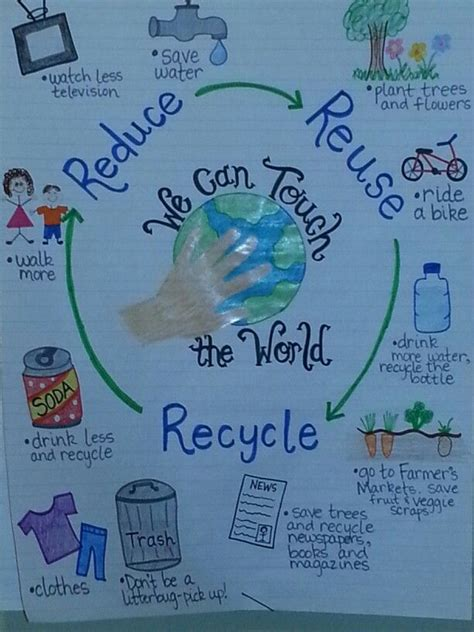 theme save earth best 25 environment day ideas on earth day