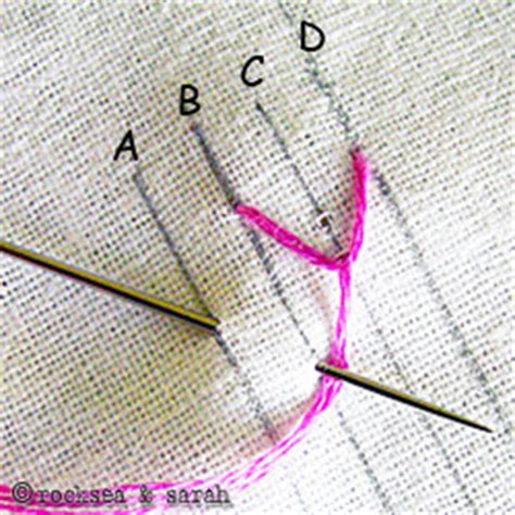 how to do embroidery with feather stitch 187 s embroidery tutorials