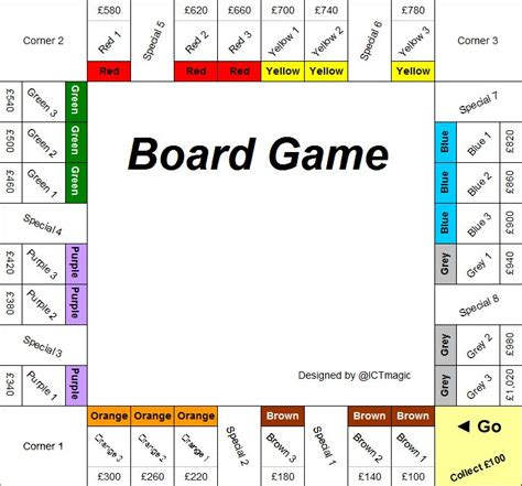 make your own revision cards best 25 monopoly board ideas on make your own