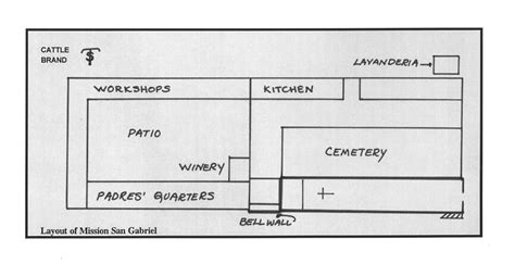 san gabriel mission floor plan mission san buenaventura floor plan