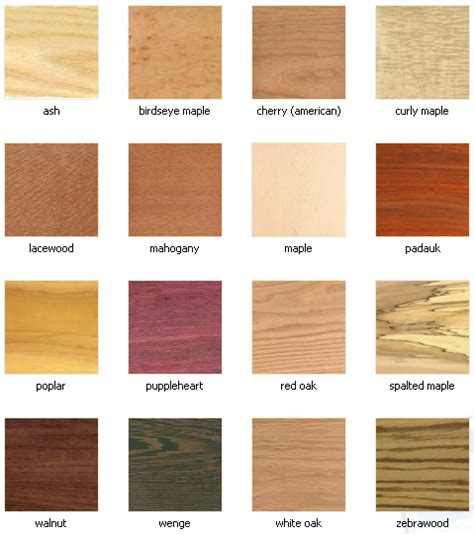 types of woodwork different types of wood images