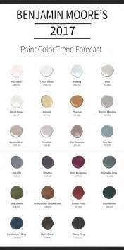 paint colors for 2017 benjamin benjamin s 2017 paint color forecast benjamin