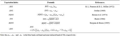 fundamentals of differential equations 9th edition elementary differential equations and boundary value