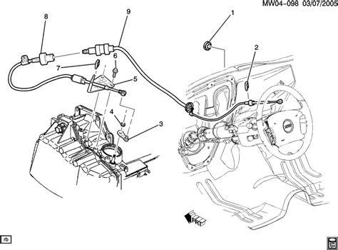 transmission control 2008 chevrolet trailblazer user handbook buick 3100 v6 engine diagram buick free engine image for user manual download