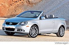 Car Brand Resale Value Rankings by Dvd Talk Forum Yact Blue Book S Predicted 2008