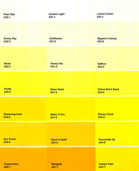 behr paint colors bright yellow urochrome pigment a primer find an outlet