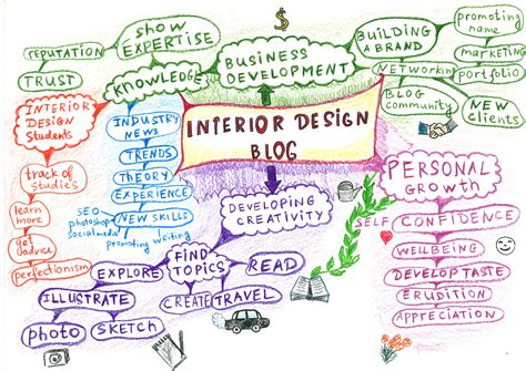 become an interior designer without a degree how to be an interior designer without a degree