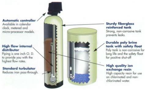 how do water softener resin last water softener rainsoft water softener diagram