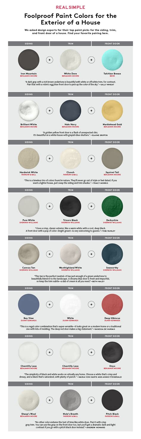 real simple foolproof paint colors for every room in the house exterior house colors chart real simple