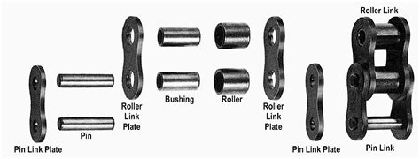 chain and components manufacturer china chain maintain kettenr der aus