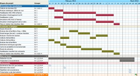 what is a gantt chart search results calendar 2015