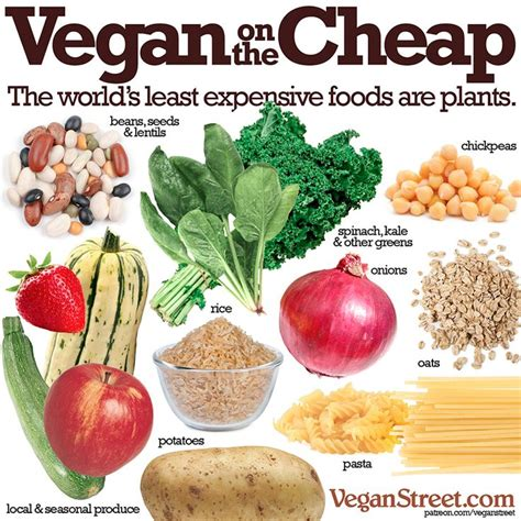 vegan food vegan foods are the least expensive foods you can buy