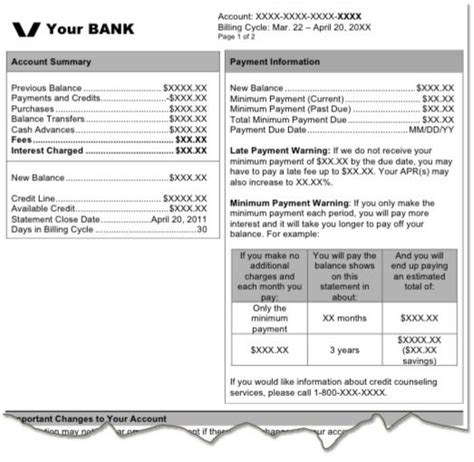 how bank make profit from credit card monthly credit card statement walkthrough