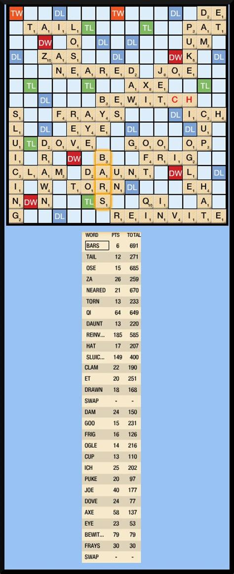 scrabble highest word score kurgara