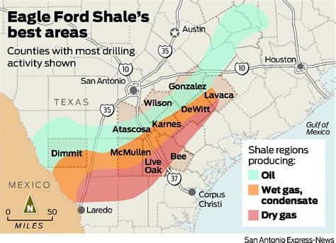 Eagle Ford by Eagle Ford Shale Cotulla