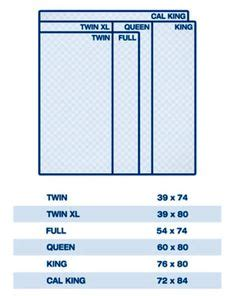 what are the dimensions of a size bed 1000 ideas about bed size charts on quilts