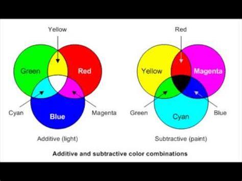 paint colors vs light colors light vs pigments