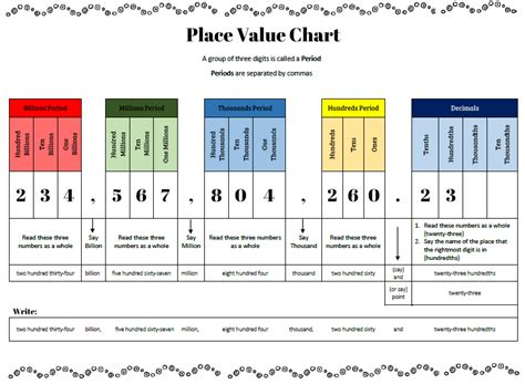 place value learning place value descargardropbox