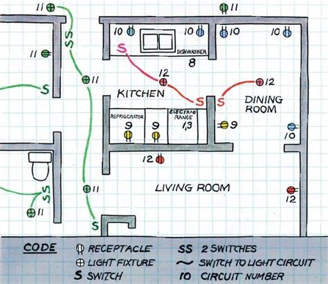 floor plan with electrical symbols home electrical circuit map 171 nyrage