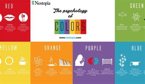 room color psychology colors affecting mood home decoration