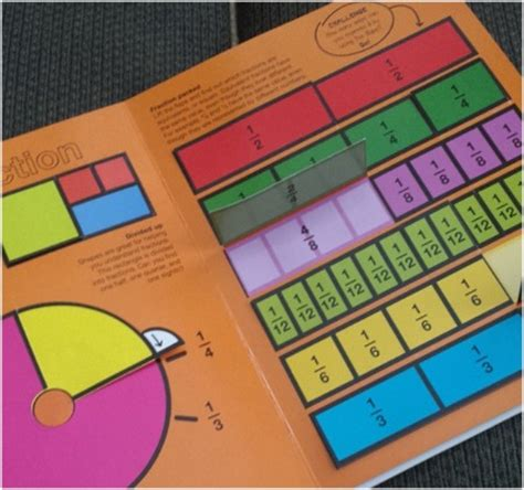 fraction picture books gift worthy math and science books for the